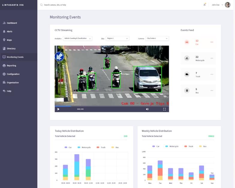Traffic Monitoring Menggunakan Teknologi Artificial Intelligence