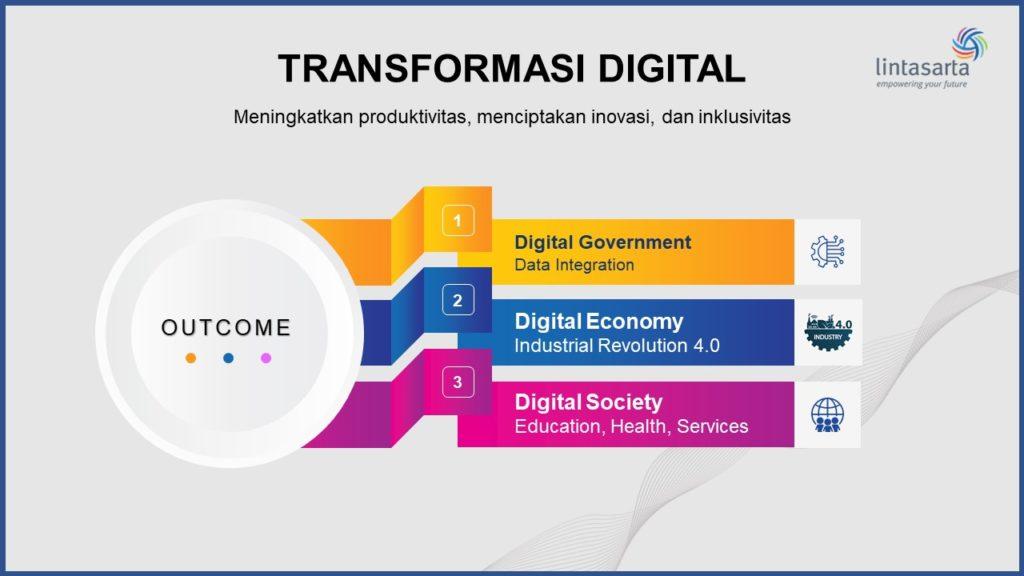 Tujuan Transformasi Digital
